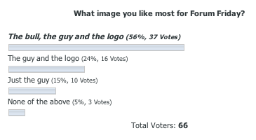 Forum Friday Image - poll results